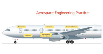 Joint Venture Agreement Relating to PrintRite3D - Aerospace Manufacturing and Design | Aerospace Innovation & Technology | Scoop.it