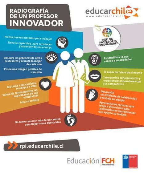 Radiografía de un Profesor Innovador | EDUCACION-CALIDAD | Scoop.it