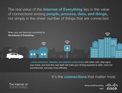 Internet of Everything: It's the Connections that Matter - by Dave Evans, via @CiscoSystems | The Information Professional | Scoop.it