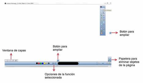 MONOGRÁFICO: Pizarras digitales 2012 | Observatorio Tecnológico | Usos educativos de la PDI | Scoop.it