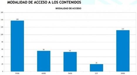 Radiografía a las plataformas digitales de Video on Demand (VoD) en España | Panorama Audiovisual | Big Media (Esp) | Scoop.it