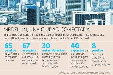 Las smart cities son ciudades que saben escuchar: Gaviria Correa   Innovación cercana   Scoop.it
