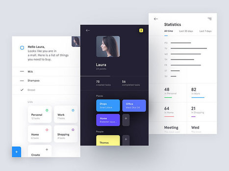 Trends In UI Design In Mobile Applications For 2017 | Ultimate Tech-News | Scoop.it