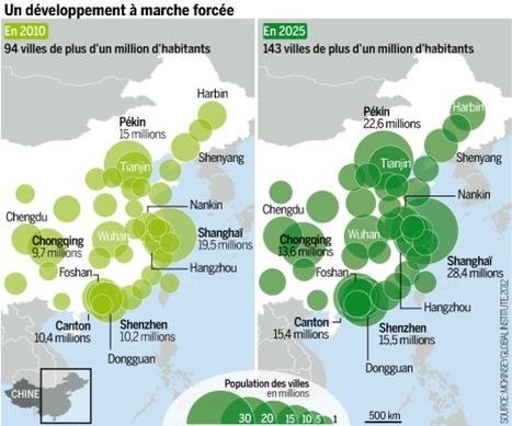 """Chine : l'urbanisation, """"moteur essentiel"""" de la croissance, selon Pékin   Géographie : les dernières nouvelles de la toile.   Scoop.it"""