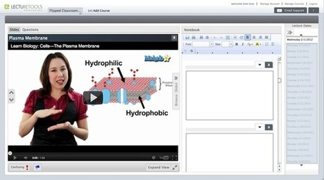 How to Flip Your Class with LectureTools! | Flipping the Classroom? Why? | Scoop.it