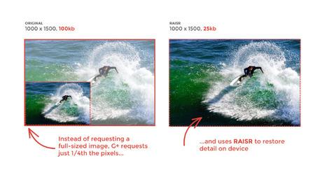 RAISR : l'outil de compression d'image de Google peut retirer 75% du poids d'une image. | BeinWeb - Conseils et Formation Webmarketing pour entrepreneurs et PME motivés | Scoop.it