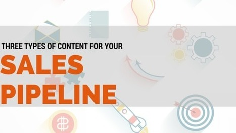 3 Types Of Content For Your Sales Pipeline | B2B Marketing and PR | Scoop.it