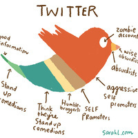 What Twitter Really Is Made Of | Tech News watch | Scoop.it