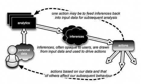 The Emerging Science of Human-Data Interaction | #bigdata #HDI | e-Xploration | Scoop.it