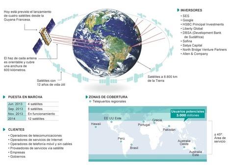 Acceso a Internet vía satélite | Tecnologias para el Aprendizaje y el Conocimiento (TAC) | Scoop.it
