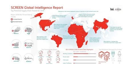 Report In Rse Et Développement Durable Scoopit