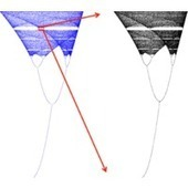 Scaling of Chaos versus Periodicity: How Certain is it that an Attractor is Chaotic? | Complex World | Scoop.it