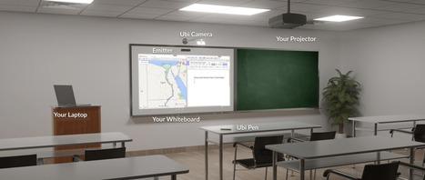 Ubi Interactive   Education   RECURSOS TIC EN EDUCACIÓN   Scoop.it