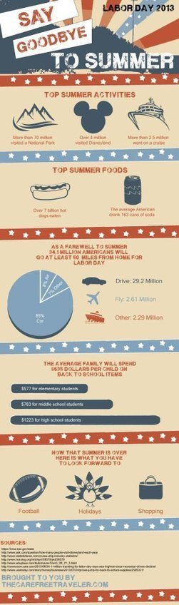 Labor Day 2013: Say Goodbye To Summer [INFOGRAPHIC] | Soup for thought | Scoop.it