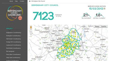 Birmingham Civic Dashboard | visual stories | Scoop.it