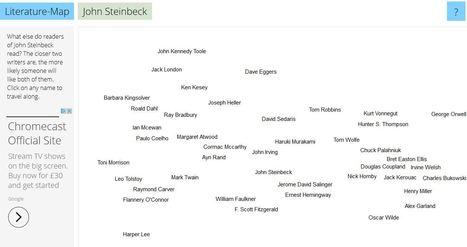 Literature Map - The Tourist Map of Literature | talkprimaryICT | Scoop.it