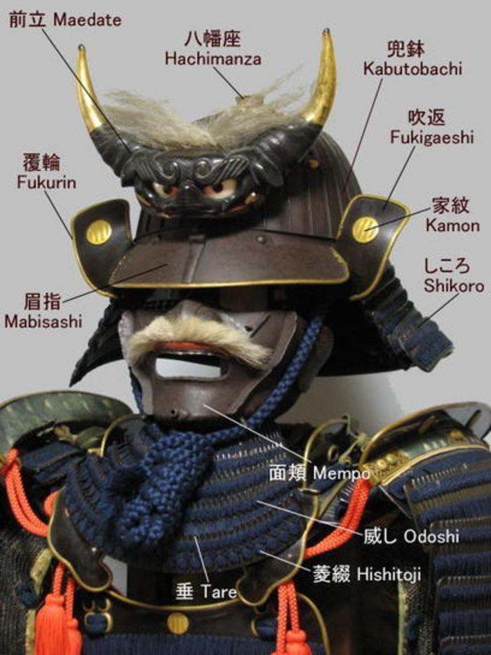 (JA) (EN) - 鎧・甲冑解説 | samurai-gallary.com | Glossarissimo! | Scoop.it