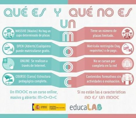 Qué es un MOOC y qué no es un MOOC | Blog de INTEF | APRENDIZAJE | Scoop.it