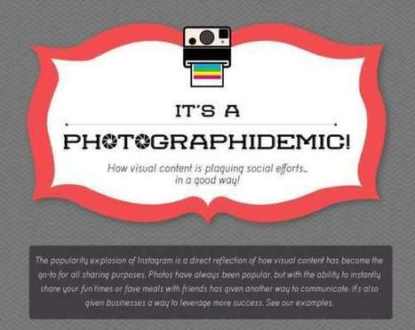 Infographics: The Impact of Social Image Sharing | Super Social Media | Scoop.it