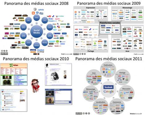 Social Media Landscape 2012 - FredCavazza.net | My Social Networking Anchor | Scoop.it