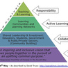 On personalized learning