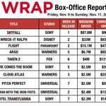 'Skyfall' Nears $90M in Bond's Biggest Box-Office Bow Ever | It's Show Prep for Radio | Scoop.it