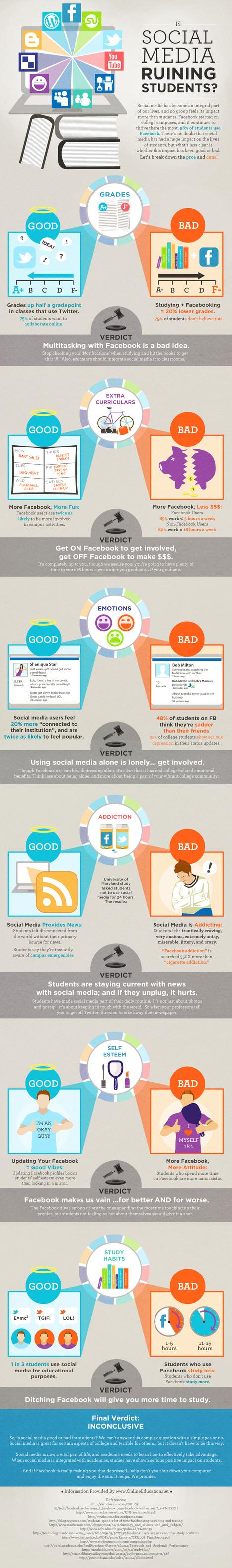 Is Social Media Ruining Students? | TEFL & Ed Tech | Scoop.it