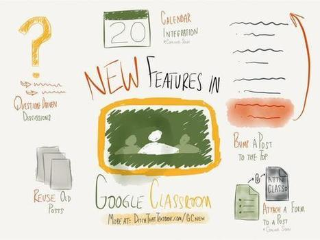 12 ways to use Google Classroom's newest features | Education Matters | Scoop.it