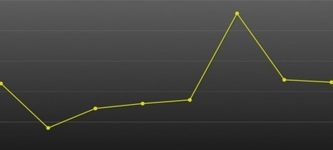 The 3 Blog Metrics You Should Really Be Tracking | BRAND marketing Curation | Scoop.it