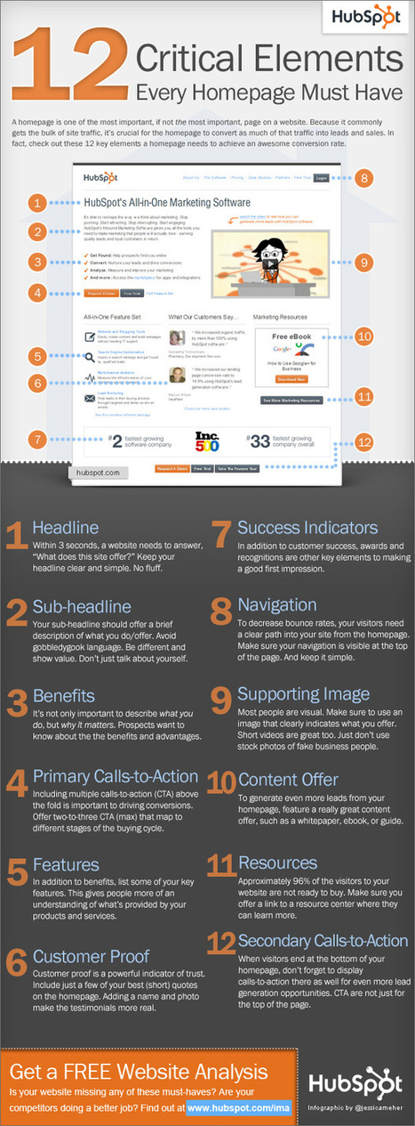 12 Critical Elements Every Homepage Must Have | Infographics Creator | Google Plus and Social SEO | Scoop.it