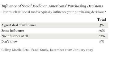 Can Companies Measure Social Media ROI? - Motley Fool   Marketing   Scoop.it