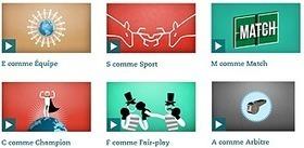 Comprendre l'étymologie des mots et expressions du jargon sportif | Ressources d'apprentissage gratuites | Scoop.it