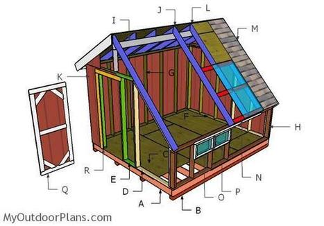 Greenhouse Shed Plans | MyOutdoorPlans | Free Woodworking Plans and Projects, DIY Shed, Wooden Playhouse, Pergola, Bbq | Garden Plans | Scoop.it