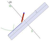 Des outils pour étudier la géométrie | Outils, logiciels et tutos : de la curiosité à l'indispensable | Scoop.it