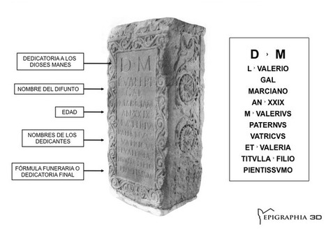 El latín de las inscripciones funerarias | Cultura Clásica | Scoop.it