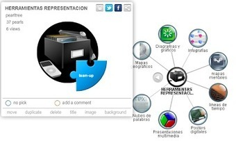 Aprender a representar el conocimiento: 28 herramientas online para la competencia digital | MECIX | Scoop.it