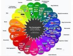 En el núvol: 100 eines WEB 2.0 per a professors | WEB 2.0 | Descobrint noves aplicacions i serveis | Scoop.it