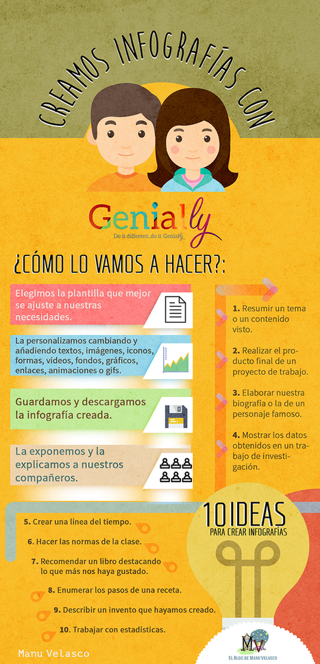 CREAMOS INFOGRAFÍAS CON GENIALLY | FOTOTECA INFANTIL | Scoop.it