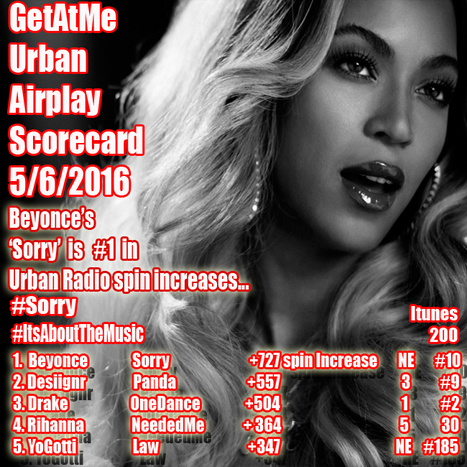 GetAtMe Urban Airplay Scorecard for 5/6/2016 Beyonce's SORRY is #1 in Urban Radio... #ItsAboutTheMusic   GetAtMe   Scoop.it