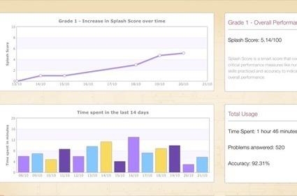 Splash Math - Fun Math Practice for Grades 1-5 | 21st century education | Scoop.it