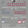 Infographics and Interactives