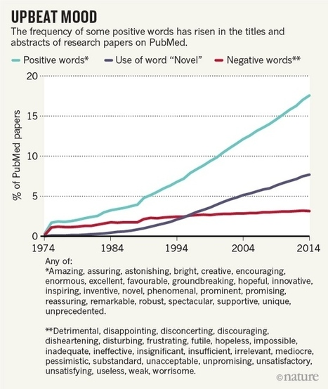 'Novel, amazing, innovative': positive words on the rise in science papers | Papers | Scoop.it