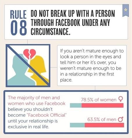 Infographic: 12 Golden Rules Of Facebook Etiquette - DesignTAXI.com | Infographics for education | Scoop.it