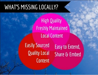 CONTENT - 2014 Is The Year of Local Content and the Year of Local Tourist | Content Marketing and Curation for Small Business | Scoop.it