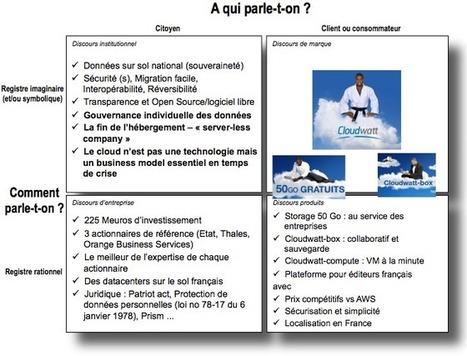 Pierre Paper On ...: Stratégie d'entreprise et architecture de communication. | Pierre Paperon | Scoop.it