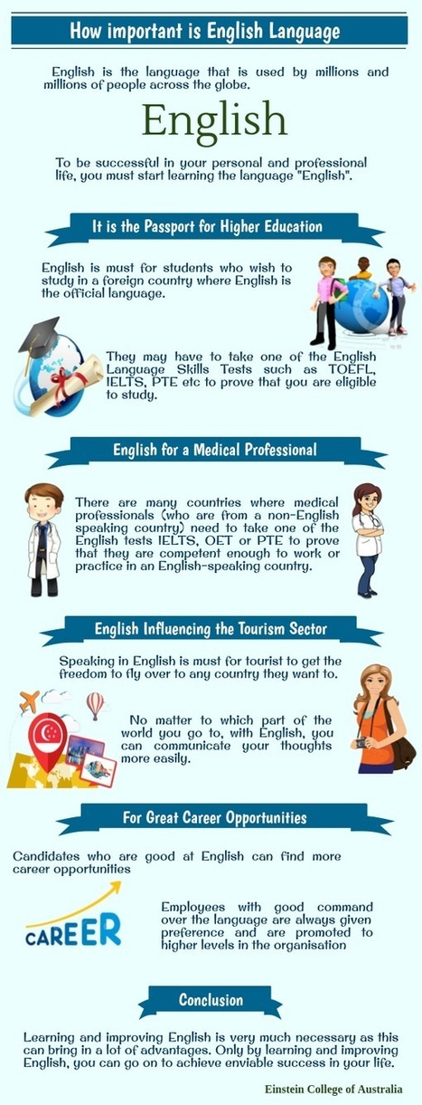 the importance of learning the english language the global language