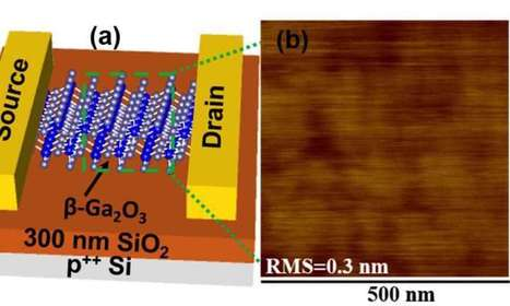 Semiconductor eyed for next-generation 'power electronics' | Fragments of Science | Scoop.it