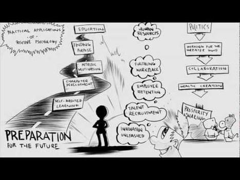 Positive psychology | les pétillances | Appreciative Inquiry | Scoop.it