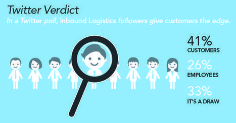 Who's more important—your customers or your employees? - Inbound Logistics | Induce | Scoop.it