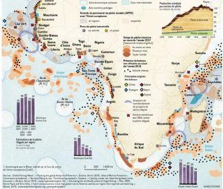 L'Afrique dépouillée de ses poissons, par Kyle G. Brown (Le Monde diplomatique, mai 2018)